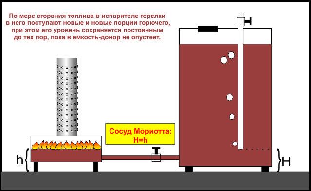+Сергей Казаков ооо,